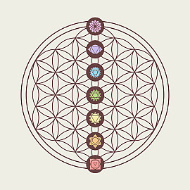 Mandala symboolkaarten tekenen